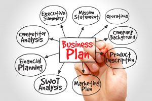 RTO Business Planning